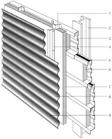 Corrugated-Metal-Cladding-system